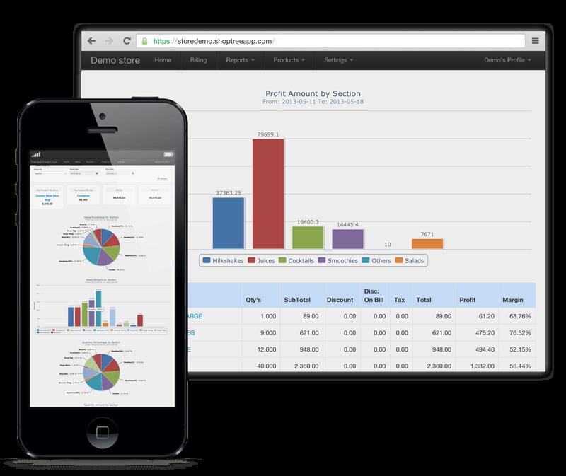 Advanced Reports & Analytics